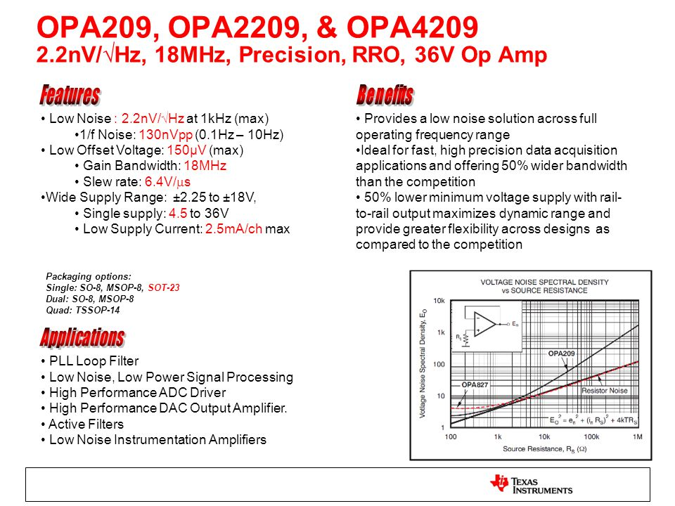 OPA209, OPA2209, & OPA4209 2.2nV/√Hz, 18MHz, Precision, RRO, 36V Op Amp Provides a low noise solution across full operating frequency range Ideal for