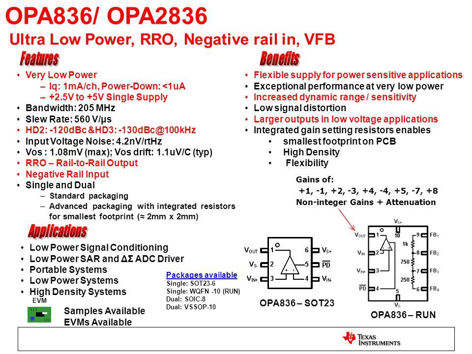 OPA836/ OPA2836 Ultra Low Power, RRO, Negative rail in, VFB Very Low Power –Iq: 1mA/ch, Power-Down: <1uA –+2.5V to +5V Single Supply Bandwidth: 205 MH