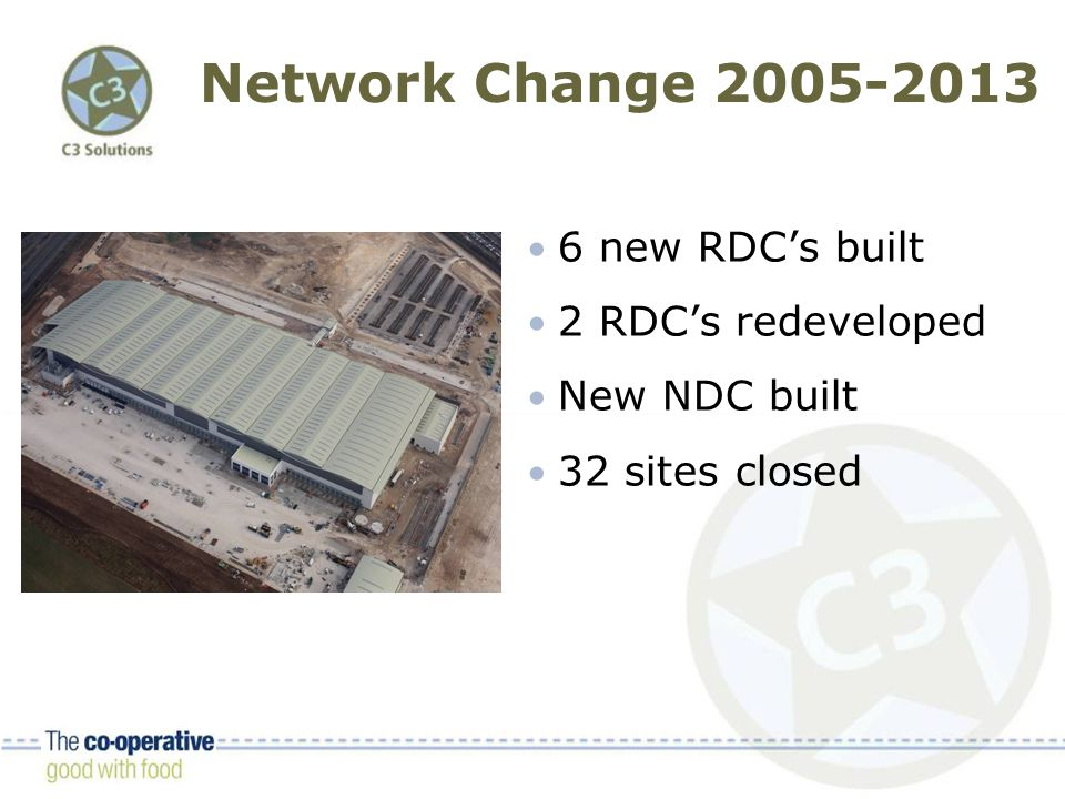 Network Change 2005-2013 6 new RDC's built 2 RDC's redeveloped New NDC built 32 sites closed