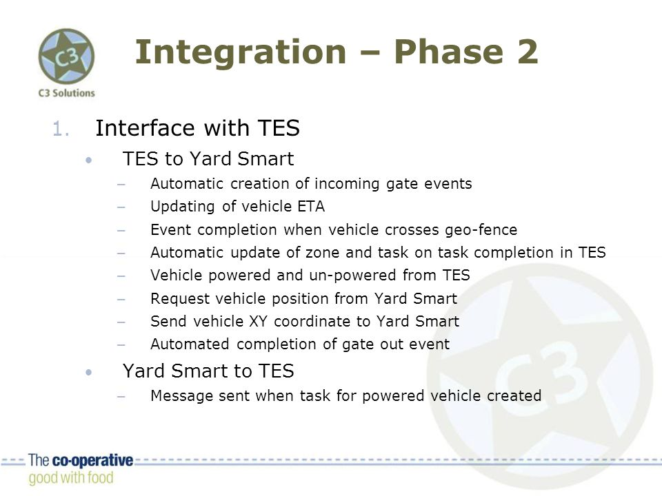 Integration – Phase 2 1.
