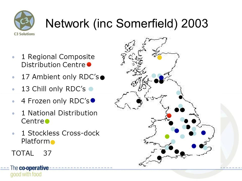 1 Regional Composite Distribution Centre 17 Ambient only RDC's 13 Chill only RDC's 4 Frozen only RDC's 1 National Distribution Centre 1 Stockless Cross-dock Platform TOTAL 37 Network (inc Somerfield) 2003