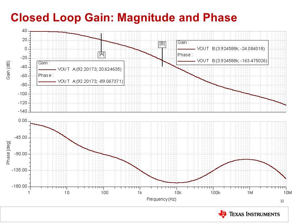 Closed Loop Gain: Magnitude and Phase 32
