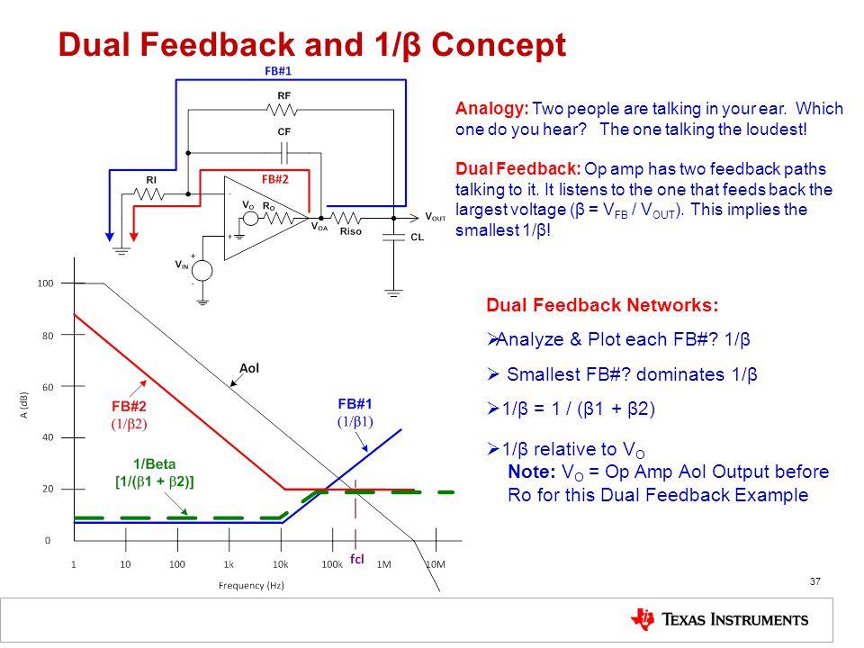37 Dual Feedback Networks:  Analyze & Plot each FB#.