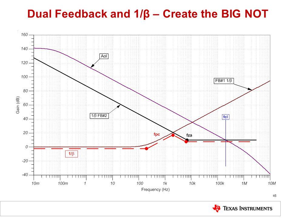 46 Dual Feedback and 1/β – Create the BIG NOT