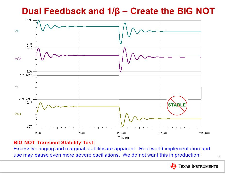 50 Dual Feedback and 1/β – Create the BIG NOT BIG NOT Transient Stability Test: Excessive ringing and marginal stability are apparent.