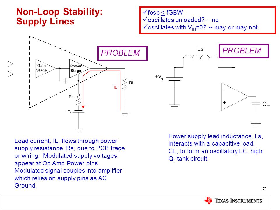 57 Non-Loop Stability: Supply Lines Load current, IL, flows through power supply resistance, Rs, due to PCB trace or wiring.