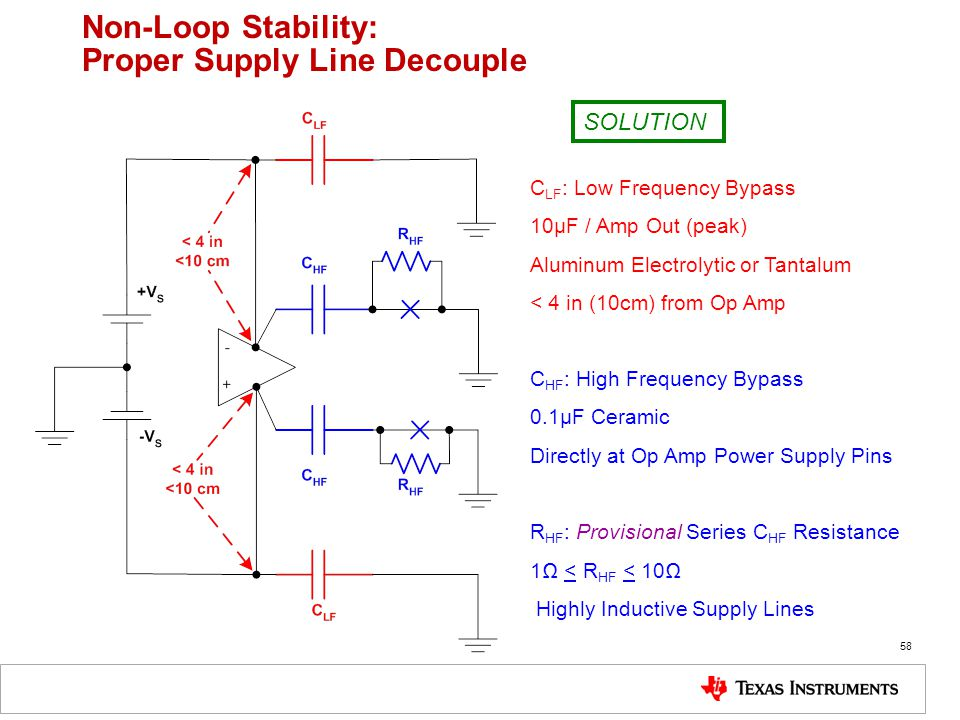 58 Non-Loop Stability: Proper Supply Line Decouple C LF : Low Frequency Bypass 10μF / Amp Out (peak) Aluminum Electrolytic or Tantalum < 4 in (10cm) from Op Amp C HF : High Frequency Bypass 0.1μF Ceramic Directly at Op Amp Power Supply Pins R HF : Provisional Series C HF Resistance 1Ω < R HF < 10Ω Highly Inductive Supply Lines SOLUTION