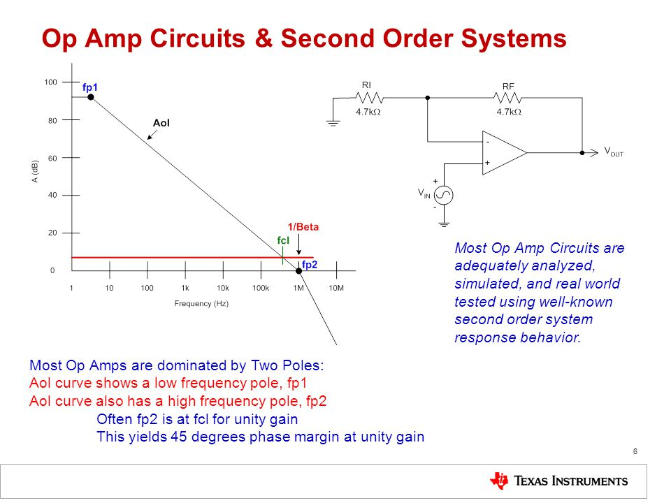 6 Op Amp Circuits & Second Order Systems Most Op Amps are dominated by Two Poles: Aol curve shows a low frequency pole, fp1 Aol curve also has a high frequency pole, fp2 Often fp2 is at fcl for unity gain This yields 45 degrees phase margin at unity gain Most Op Amp Circuits are adequately analyzed, simulated, and real world tested using well-known second order system response behavior.