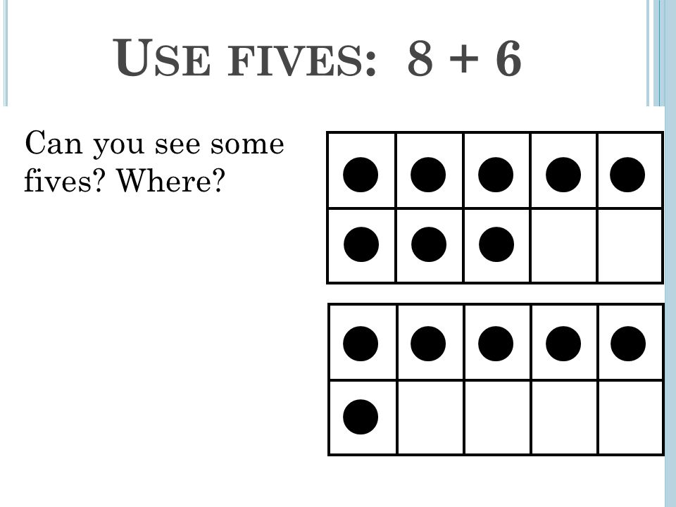 U SE FIVES : 8 + 6 Can you see some fives? Where?