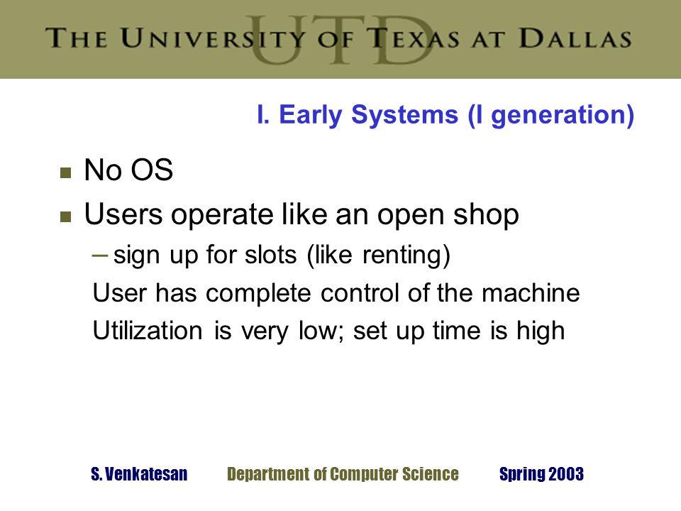 S.Venkatesan Department of Computer Science Spring 2003 II.