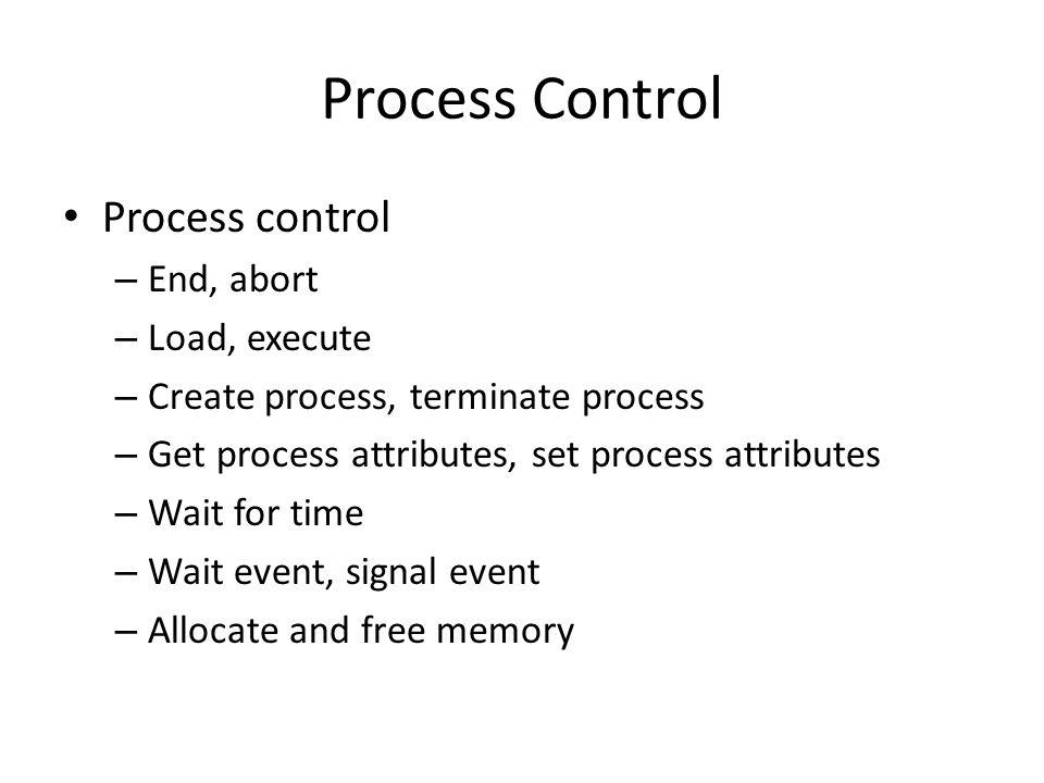 Process Control Process control – End, abort – Load, execute – Create process, terminate process – Get process attributes, set process attributes – Wa