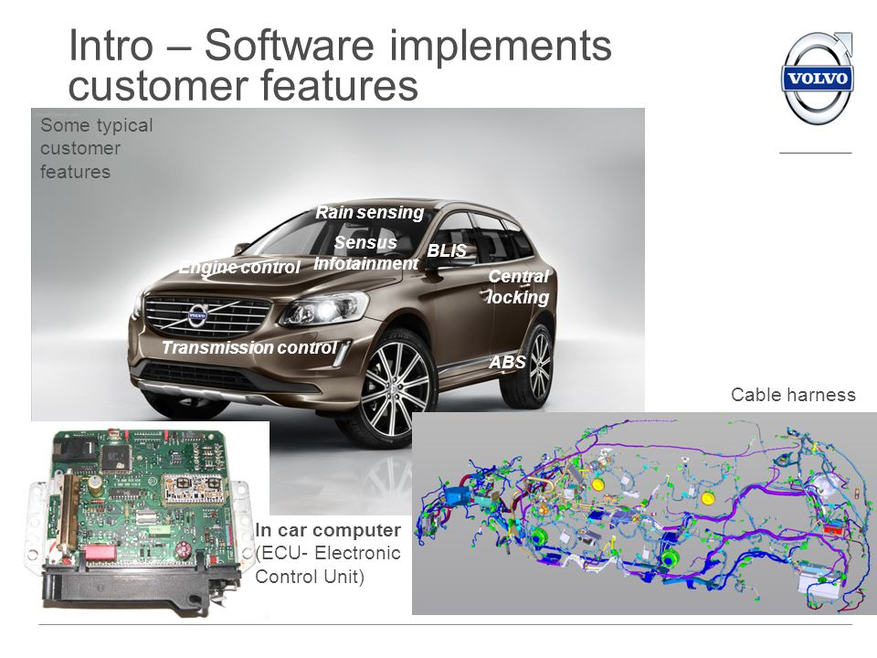 Intro – Software implements customer features ABS Rain sensing Engine control Central locking Transmission control In car computer (ECU- Electronic Co