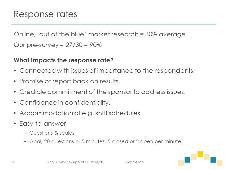 Response rates Online, 'out of the blue' market research = 30% average Our pre-survey = 27/30 = 90% What impacts the response rate.