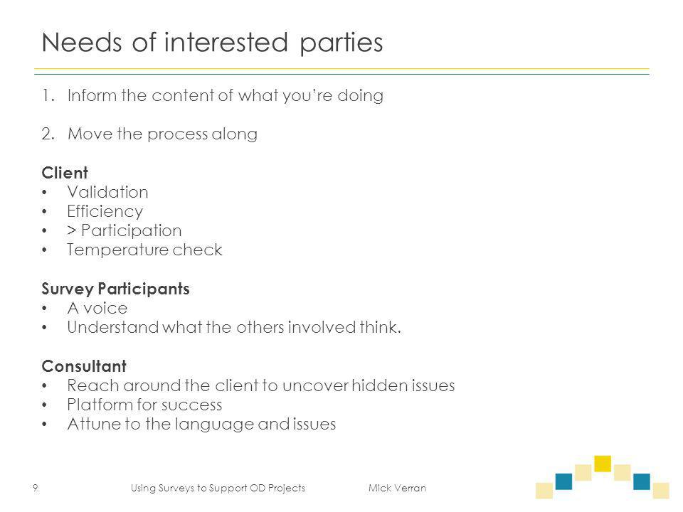 Needs of interested parties 1.Inform the content of what you're doing 2.Move the process along Client Validation Efficiency > Participation Temperature check Survey Participants A voice Understand what the others involved think.