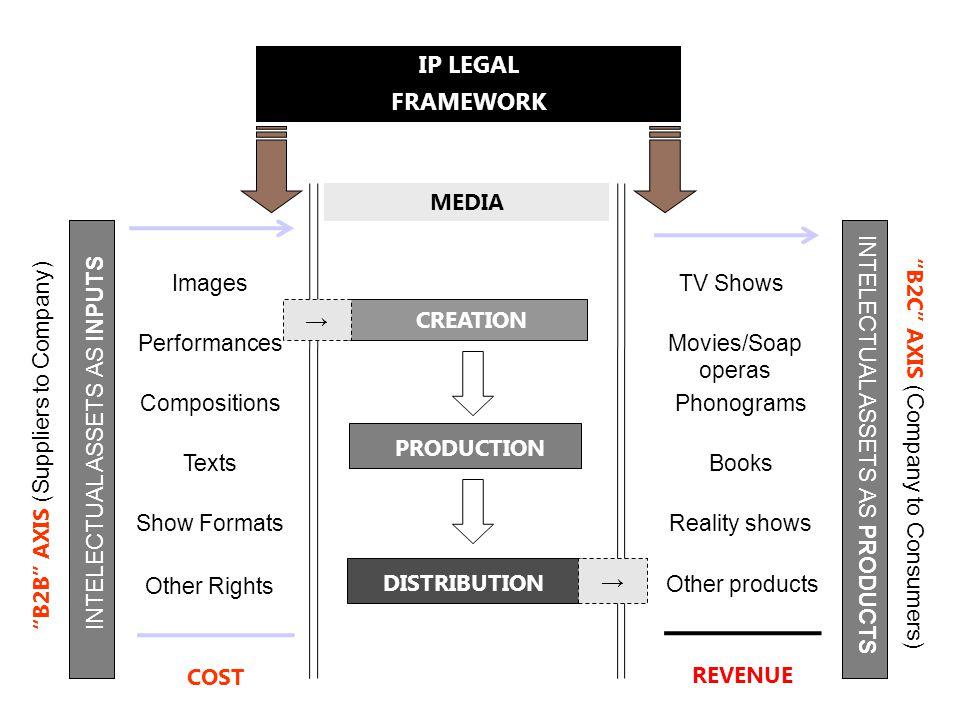 THE 20th-Century Industry: TELEREALITY Analogical – unidirectional – unimediatic