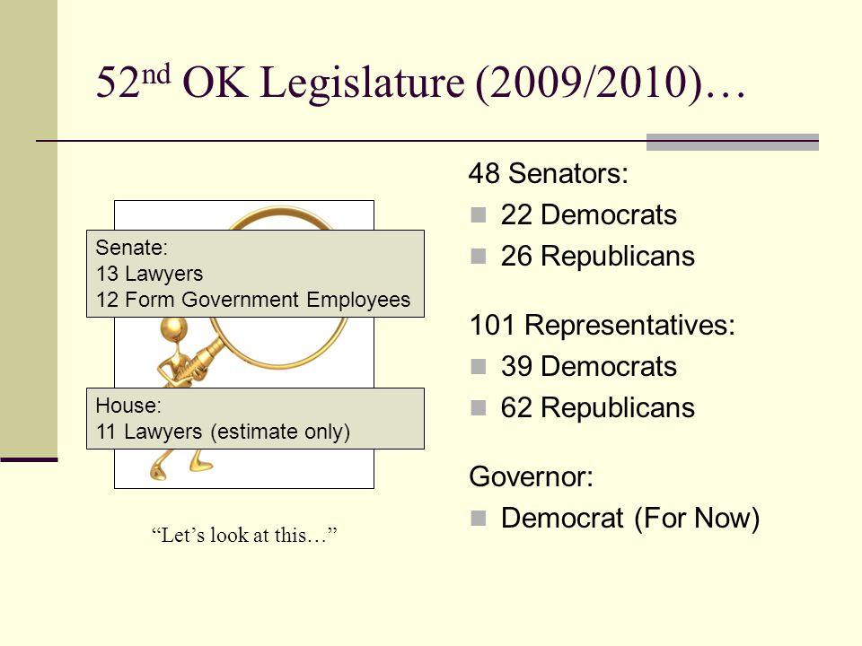 OK-SAFE, Inc. Overview of the 2nd Session of the 2009/2010 Oklahoma Legislature Copyright OK-SAFE, Inc. www.ok-safe.com June 2010