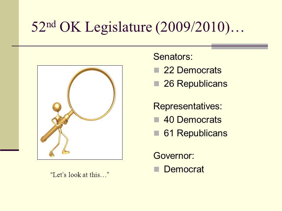 52 nd OK Legislature (2009/2010)… Senators: 22 Democrats 26 Republicans Representatives: 40 Democrats 61 Republicans Governor: Democrat Let ' s look at this…