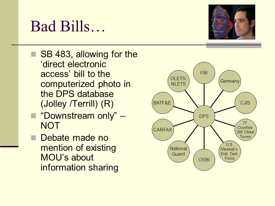 Bad Bills… SB 483, allowing for the 'direct electronic access' bill to the computerized photo in the DPS database (Jolley /Terrill) (R) Downstream only – NOT Debate made no mention of existing MOU's about information sharing OLETS/ NLETS BATF&E CARFAX National Guard OSBI U.S.