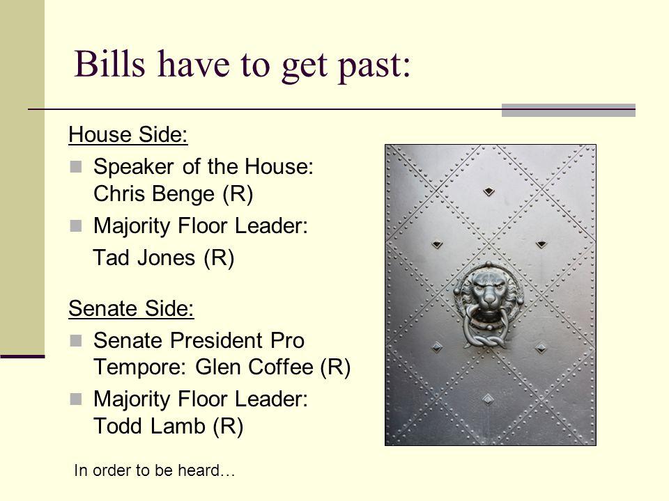 Bills have to get past: House Side: Speaker of the House: Chris Benge (R) Majority Floor Leader: Tad Jones (R) Senate Side: Senate President Pro Tempore: Glen Coffee (R) Majority Floor Leader: Todd Lamb (R) In order to be heard…