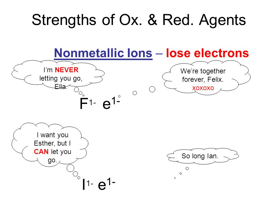 Strengths of Ox. & Red. Agents Nonmetallic Ions F 1- We're together forever, Felix.