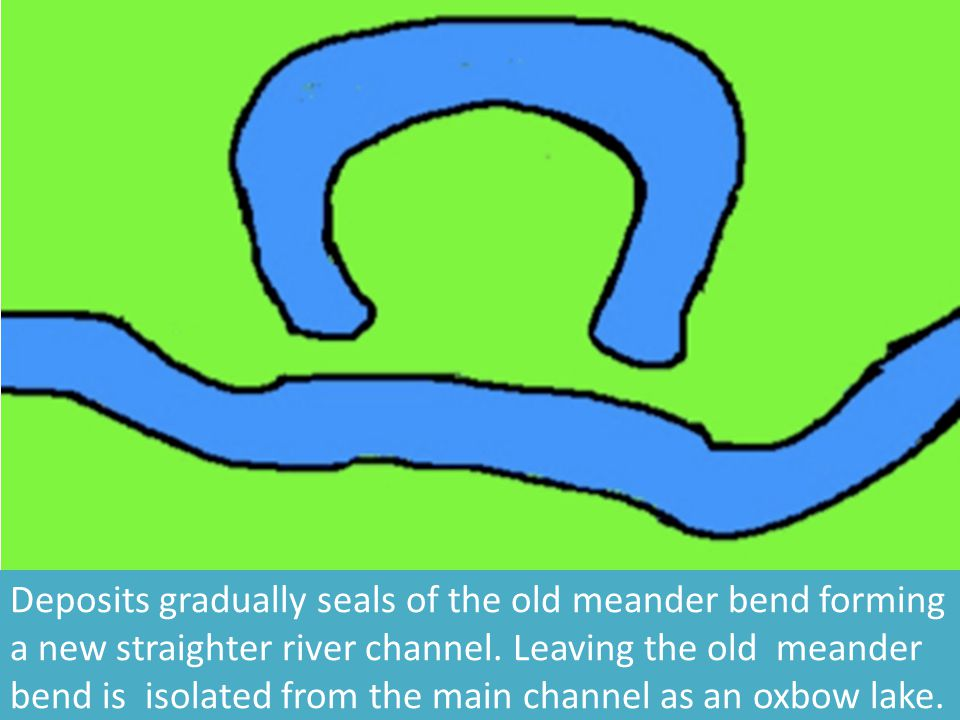 Deposits gradually seals of the old meander bend forming a new straighter river channel. Leaving the old meander bend is isolated from the main channe