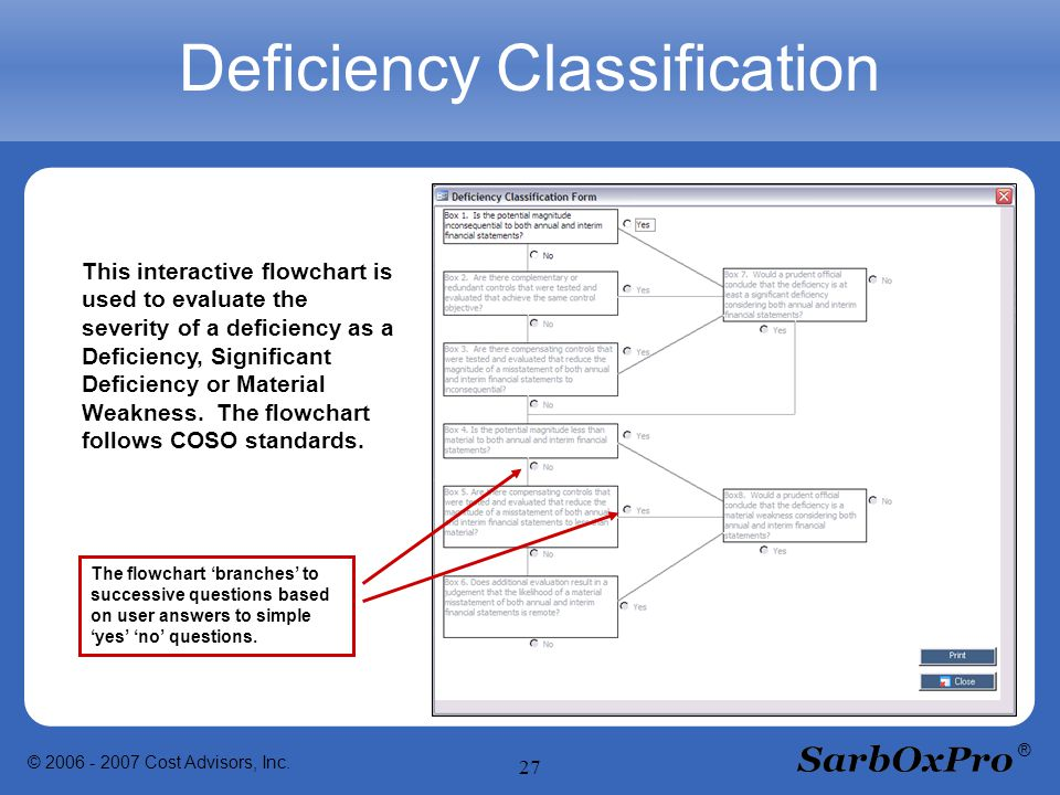 © 2006 - 2007 Cost Advisors, Inc. 27 ® Deficiency Classification This interactive flowchart is used to evaluate the severity of a deficiency as a Defi