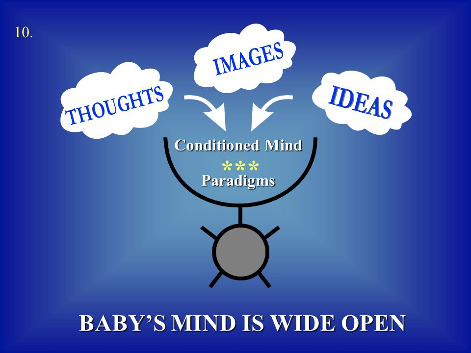 BABY'S MIND IS WIDE OPEN Conditioned Mind Paradigms *** 10.