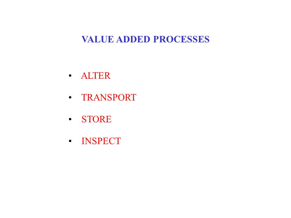 VALUE ADDED PROCESSES ALTER TRANSPORT STORE INSPECT