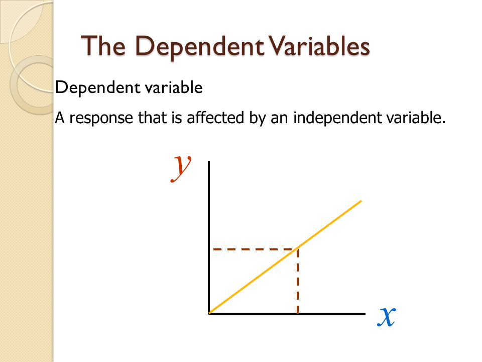 The Dependent Variables x y Dependent variable A response that is affected by an independent variable.