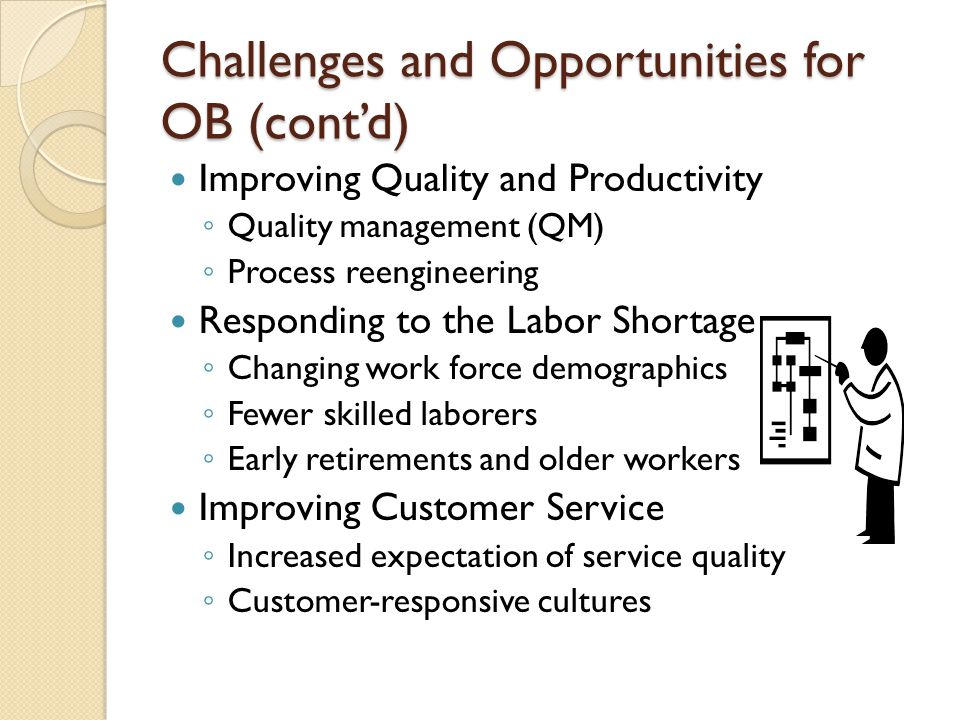 Challenges and Opportunities for OB (cont'd) Improving Quality and Productivity ◦ Quality management (QM) ◦ Process reengineering Responding to the Labor Shortage ◦ Changing work force demographics ◦ Fewer skilled laborers ◦ Early retirements and older workers Improving Customer Service ◦ Increased expectation of service quality ◦ Customer-responsive cultures