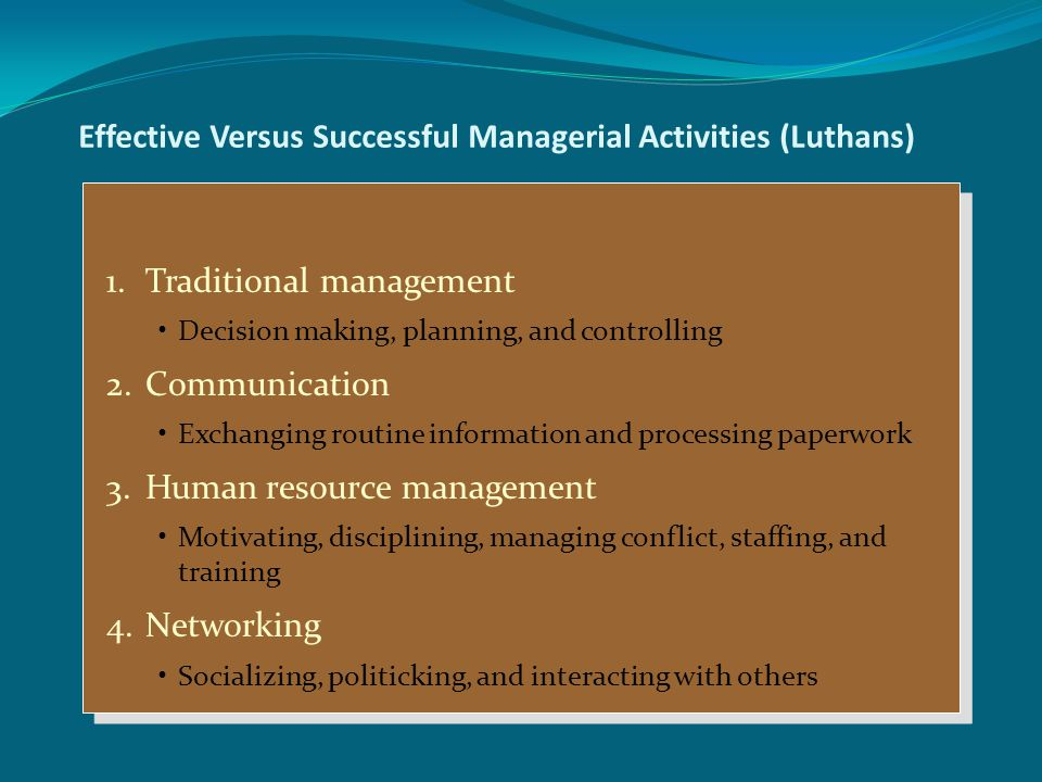 Effective Versus Successful Managerial Activities (Luthans) 1.Traditional management Decision making, planning, and controlling 2.Communication Exchanging routine information and processing paperwork 3.Human resource management Motivating, disciplining, managing conflict, staffing, and training 4.Networking Socializing, politicking, and interacting with others 1.Traditional management Decision making, planning, and controlling 2.Communication Exchanging routine information and processing paperwork 3.Human resource management Motivating, disciplining, managing conflict, staffing, and training 4.Networking Socializing, politicking, and interacting with others