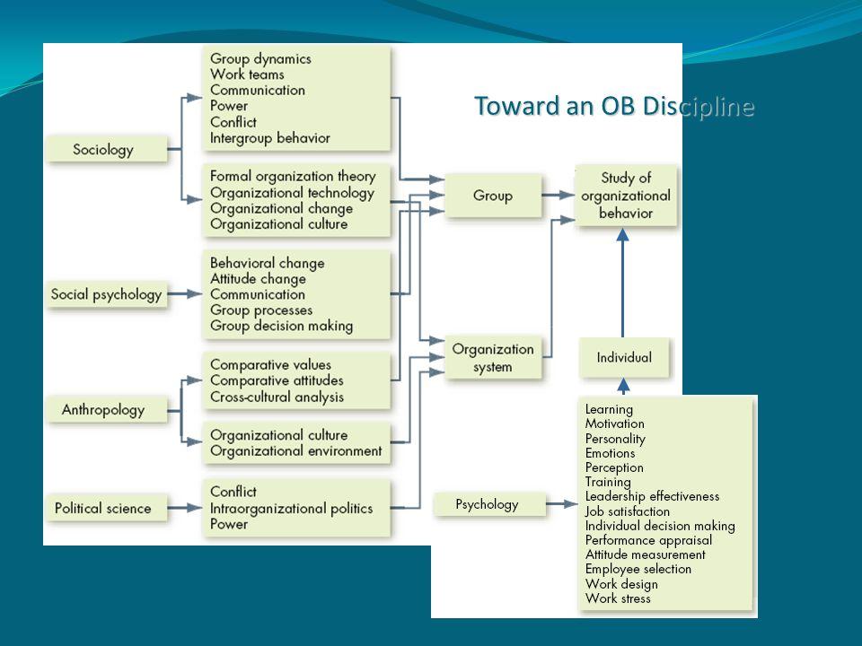 Toward an OB Discipline