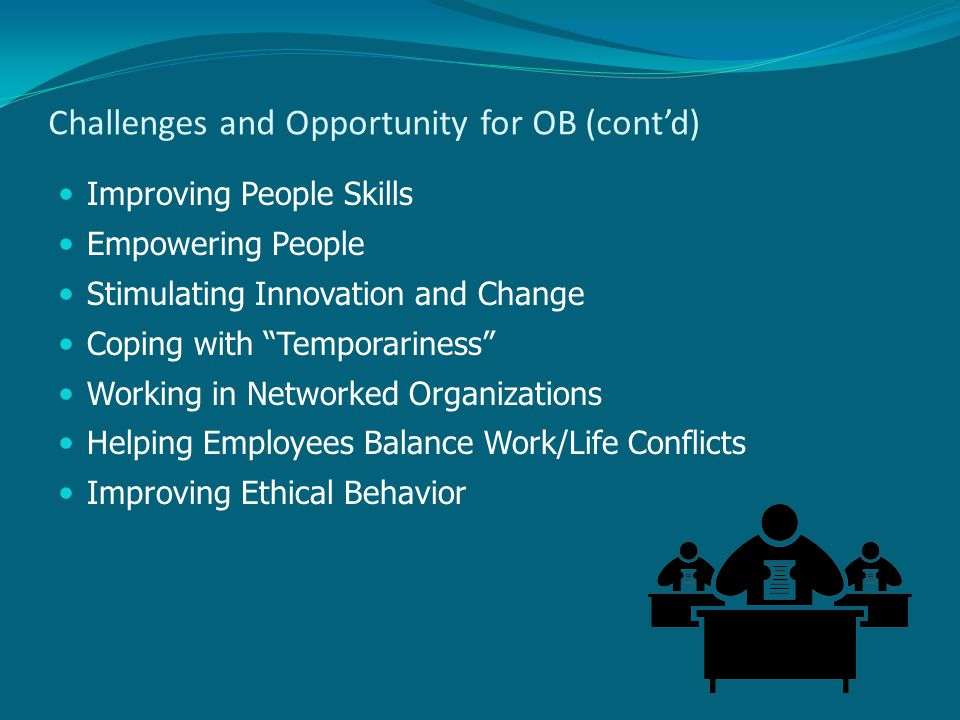 Challenges and Opportunity for OB (cont'd) Improving People Skills Empowering People Stimulating Innovation and Change Coping with Temporariness Working in Networked Organizations Helping Employees Balance Work/Life Conflicts Improving Ethical Behavior