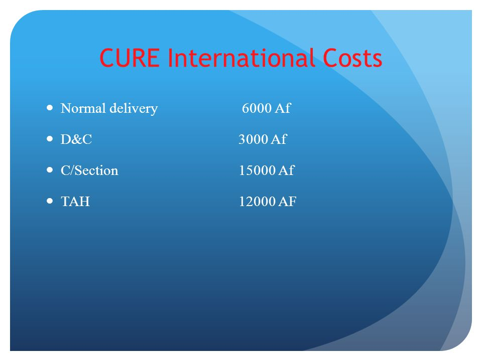 CURE International Costs Normal delivery 6000 Af D&C 3000 Af C/Section15000 Af TAH12000 AF