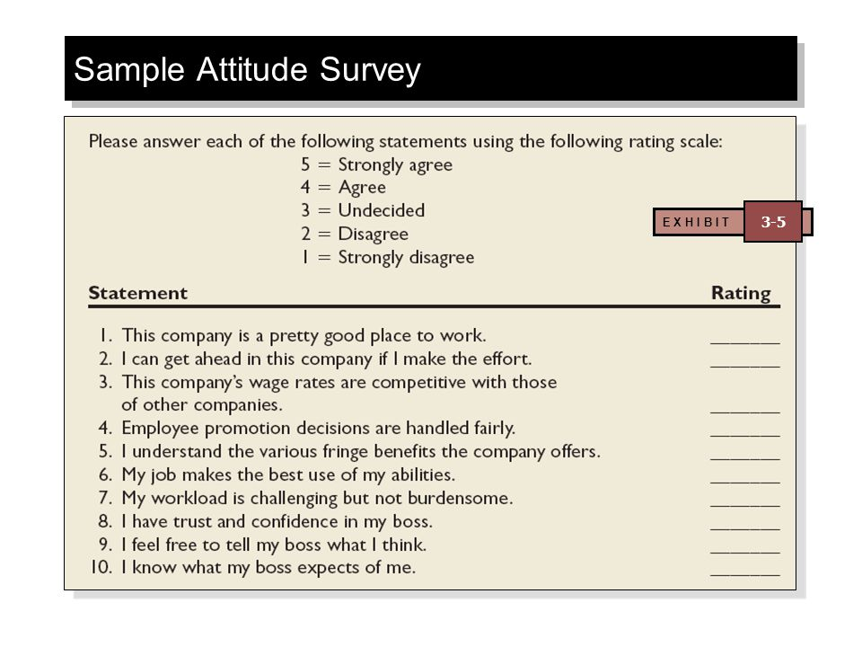 Sample Attitude Survey E X H I B I T 3-5