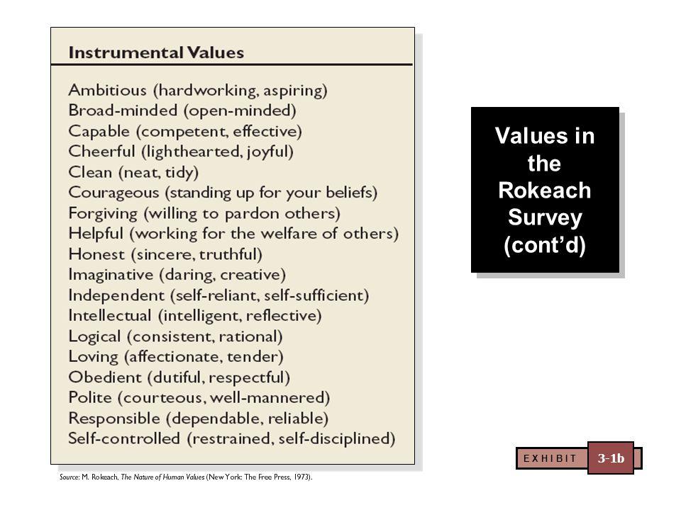 Values in the Rokeach Survey (cont'd) E X H I B I T 3-1b