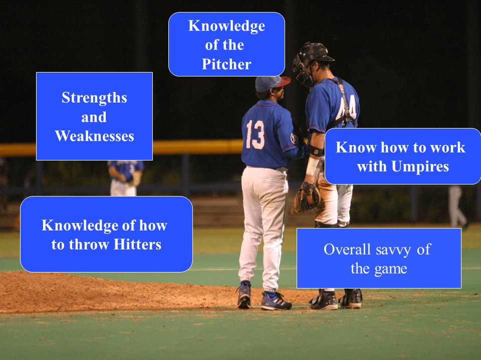 Knowledge of the Pitcher Knowledge of how to throw Hitters Strengths and Weaknesses Know how to work with Umpires Overall savvy of the game