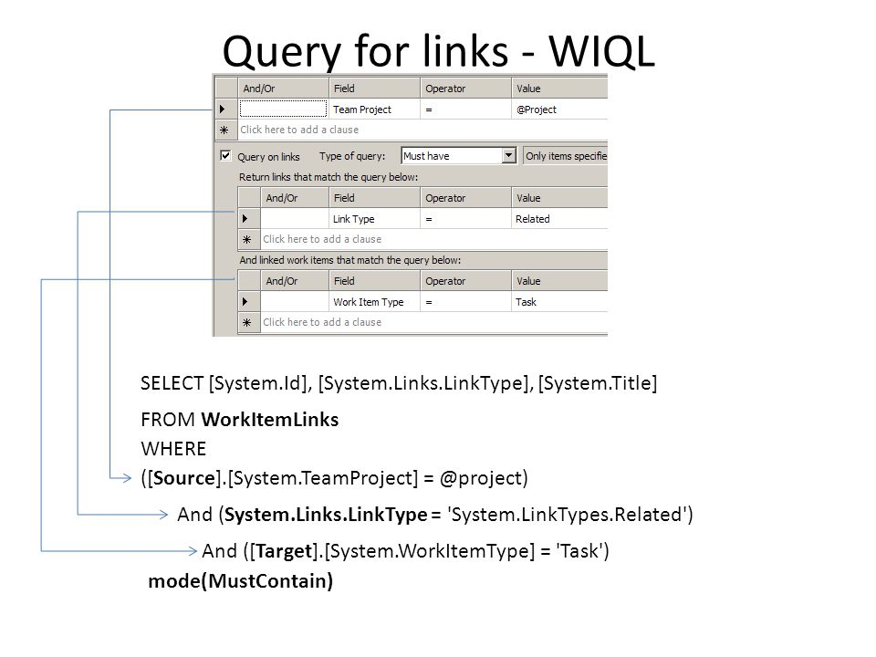 Query for links - WIQL SELECT [System.Id], [System.Links.LinkType], [System.Title] FROM WorkItemLinks WHERE mode(MustContain) ([Source].[System.TeamPr
