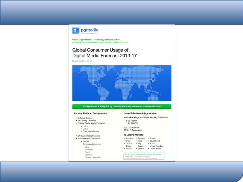 PQ Media Global Consumer Usage of Digital Media Forecast 2013-17 www.pqmedia.com 22 Average Hours Per Week2012 Growth vs.