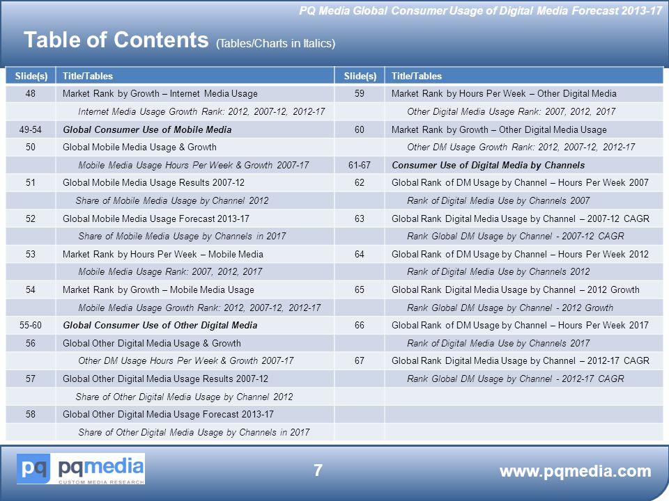 PQ Media Global Consumer Usage of Digital Media Forecast 2013-17 EXECUTIVE SUMMARY Global Consumer Digital Media Usage 2012: By Country, Platform, Gender & Generation With Traditional Media Comparisons www.pqmedia.com 18