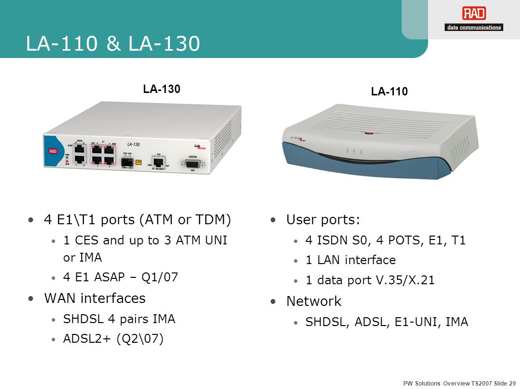 PW Solutions Overview TS2007 Slide 29 LA-110 & LA-130 4 E1\T1 ports (ATM or TDM) 1 CES and up to 3 ATM UNI or IMA 4 E1 ASAP – Q1/07 WAN interfaces SHDSL 4 pairs IMA ADSL2+ (Q2\07) User ports: 4 ISDN S0, 4 POTS, E1, T1 1 LAN interface 1 data port V.35/X.21 Network SHDSL, ADSL, E1-UNI, IMA LA-130 LA-110