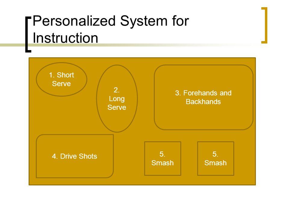 Personalized System for Instruction 1. Short Serve 2. Long Serve 3. Forehands and Backhands 4. Drive Shots 5. Smash
