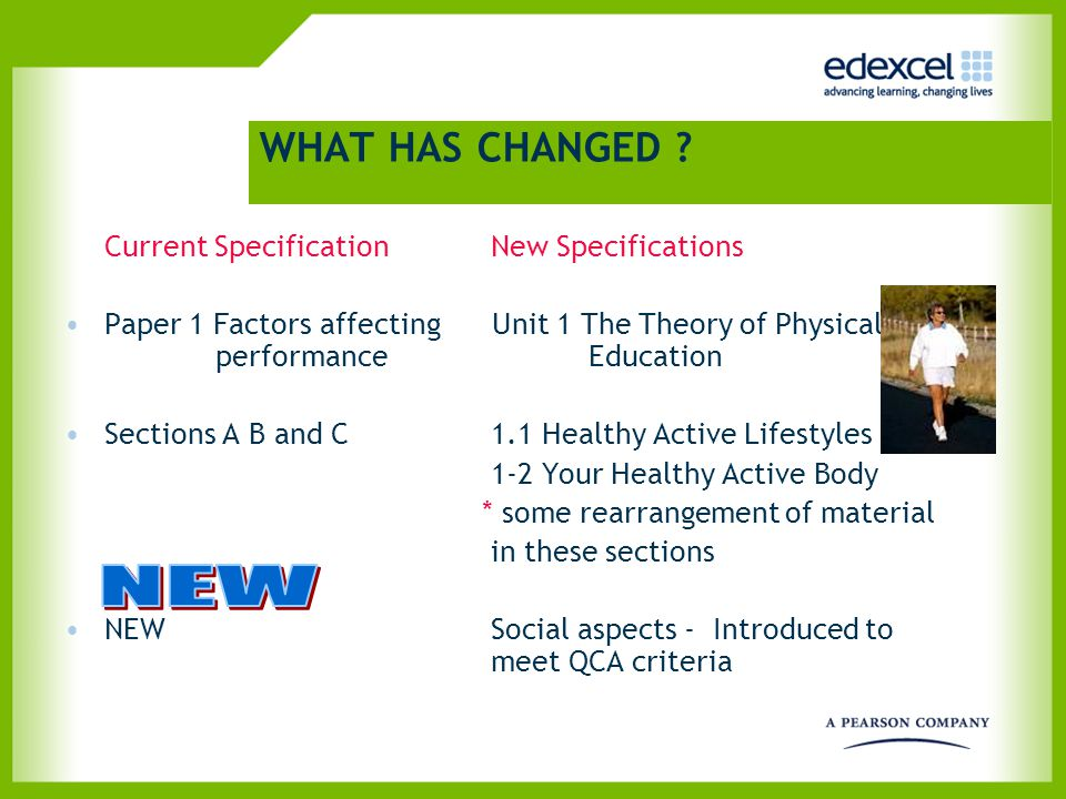 WHAT HAS CHANGED ? Current SpecificationNew Specifications Paper 1 Factors affecting Unit 1 The Theory of Physical performance Education Sections A B