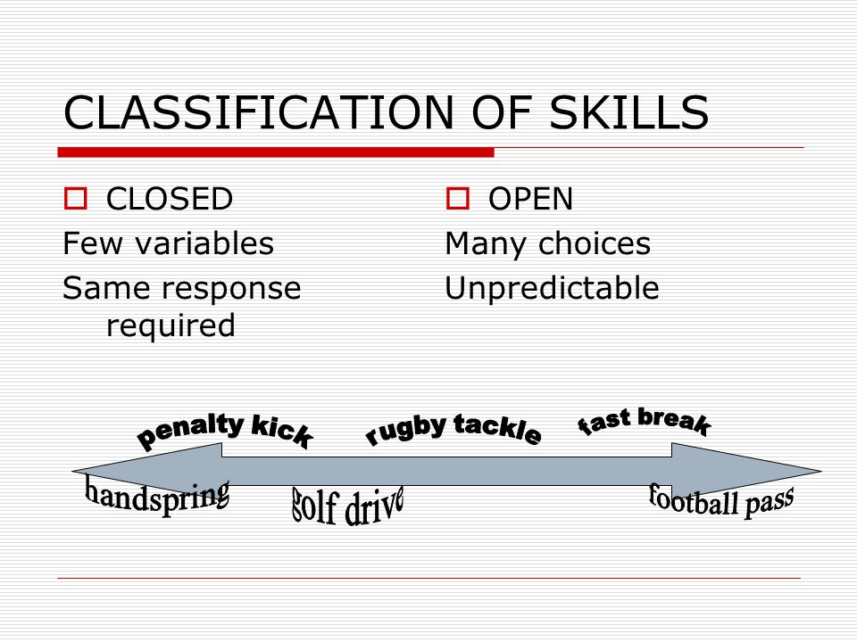 CLASSIFICATION OF SKILLS  CLOSED Few variables Same response required  OPEN Many choices Unpredictable