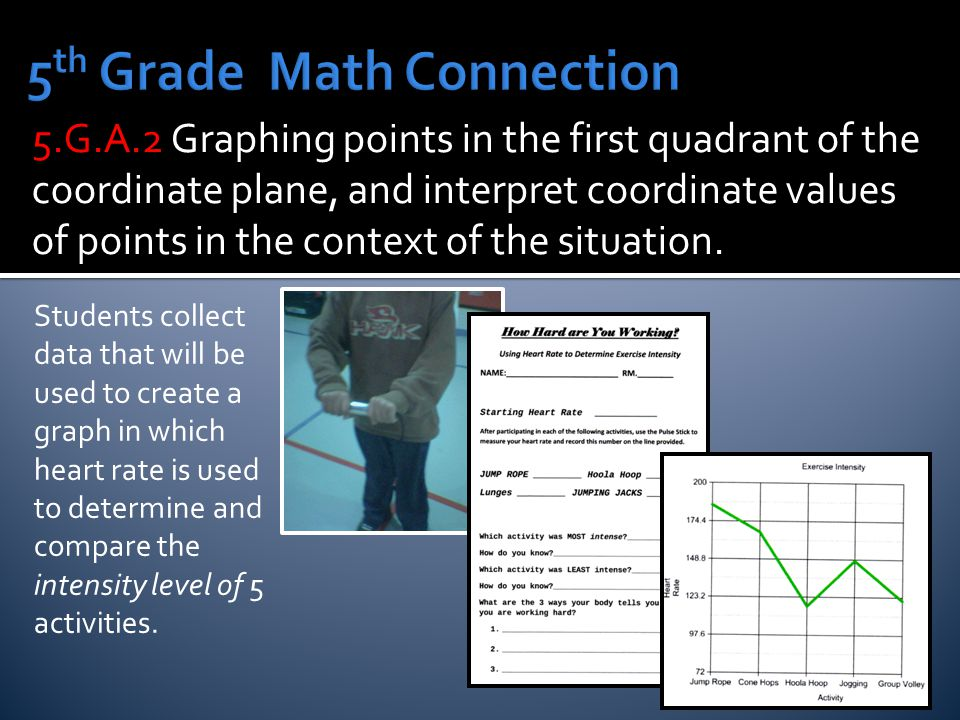 5.G.A.2 Graphing points in the first quadrant of the coordinate plane, and interpret coordinate values of points in the context of the situation.