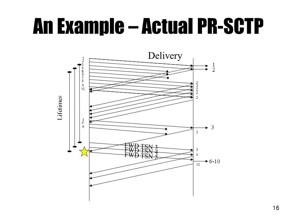 16 An Example – Actual PR-SCTP FWD TSN 3 Delivery 1 2 3 6-10 Lifetimes 1 2 3 4 10 9 8 4 5 7 3 6 5 2 2 2 2 2 3 3 FWD TSN 4 FWD TSN 5 4 10