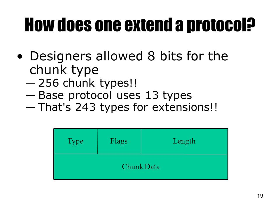 19 How does one extend a protocol? Designers allowed 8 bits for the chunk type —256 chunk types!! —Base protocol uses 13 types —That's 243 types for e