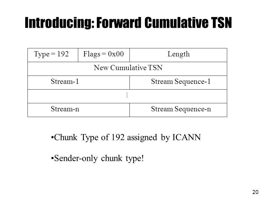 20 Introducing: Forward Cumulative TSN Type = 192LengthFlags = 0x00 New Cumulative TSN Stream-1 Stream-n Stream Sequence-1 Stream Sequence-n... Chunk