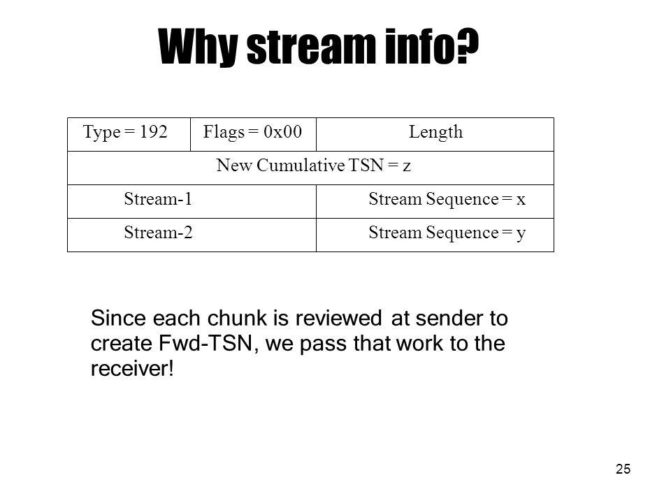 25 Why stream info.