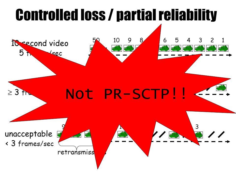 Controlled loss / partial reliability acceptable  3 frames/sec unacceptable < 3 frames/sec 10 second video 5 frames/sec … 1231087645950 35 … 10 … 13 50 1089 5 179 retransmissions Not PR-SCTP!!